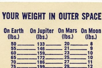 See How Much You Weigh On Jupiter, Mars, And The Moon