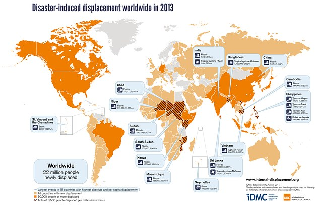 Natural Disasters Displaced Nearly 22 Million People In 2013