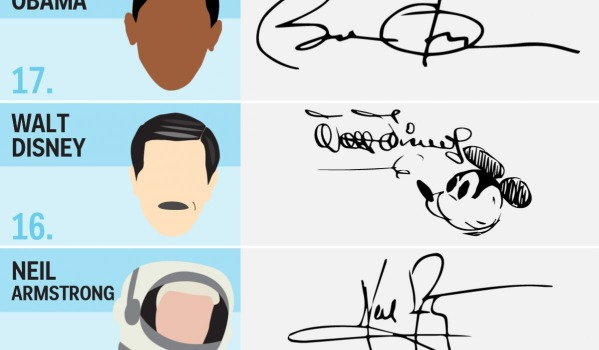 Here Are 17 Iconic Signatures Of Famous People. I Had No Idea Walt Disney's Was So Cool.